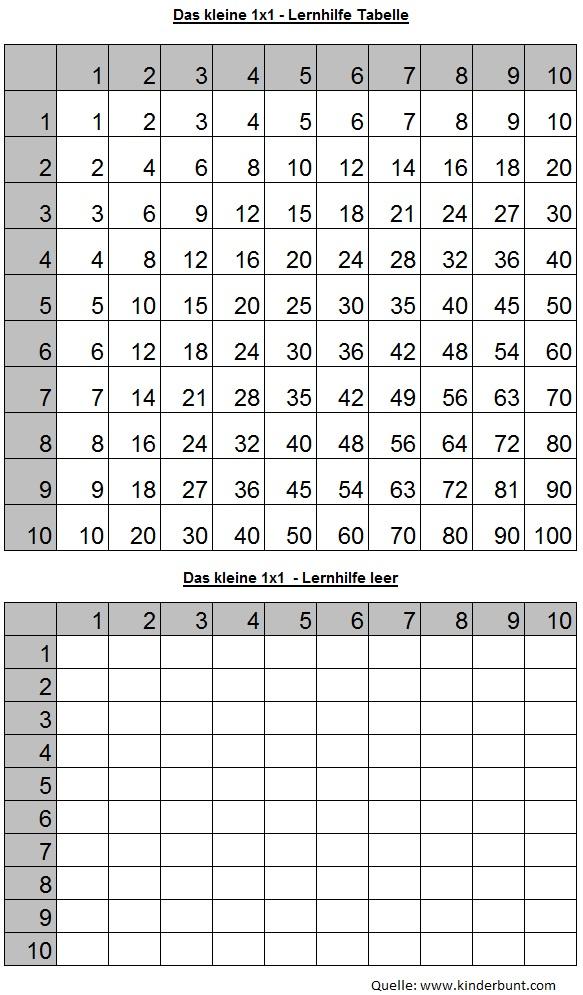 Kinder 1x1 Tabelle zum Ausdrucken   Lernhilfe